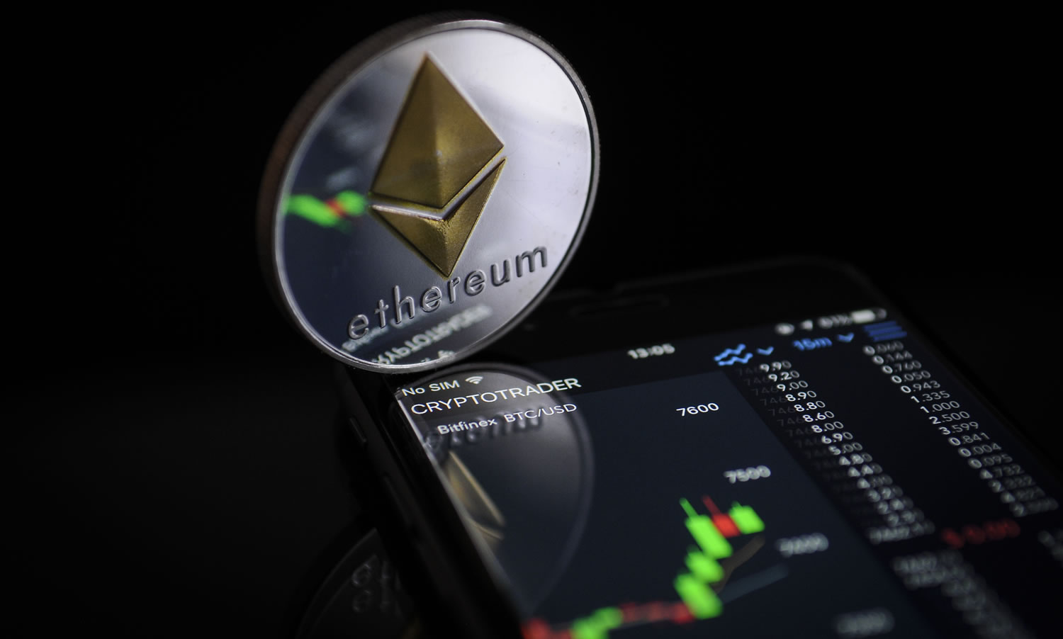 Ethereum Golden Cross Could Spell Greater Gains