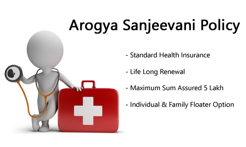 Arogya Sanjeevani Policy – Standard Health Insurance Policy – Review