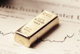 Dow Futures on Edge after Shining Gold Sends Stock Market Warning