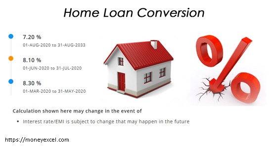 Home Loan Conversion – Option to reduce Home Loan Interest