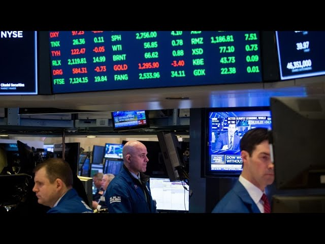 Dow Futures on Edge as Morgan Stanley Predicts 10% Wipeout
