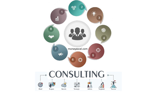 How to Start Consulting Business? – Consultant Business