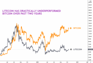 First Mover: Privacy Is Litecoin's Ace in the Hole as JPMorgan Touts Bitcoin