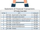 SFT Transactions in Form 26AS – You should verify before filing ITR