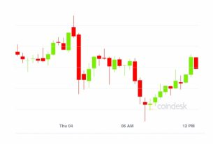 Market Wrap: Bitcoin Drops to $36.3K as DeFi Jumps to $32B on Ether FOMO