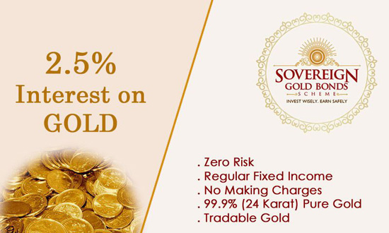 Sovereign Gold Bonds -2021-22 – How and When to Purchase?