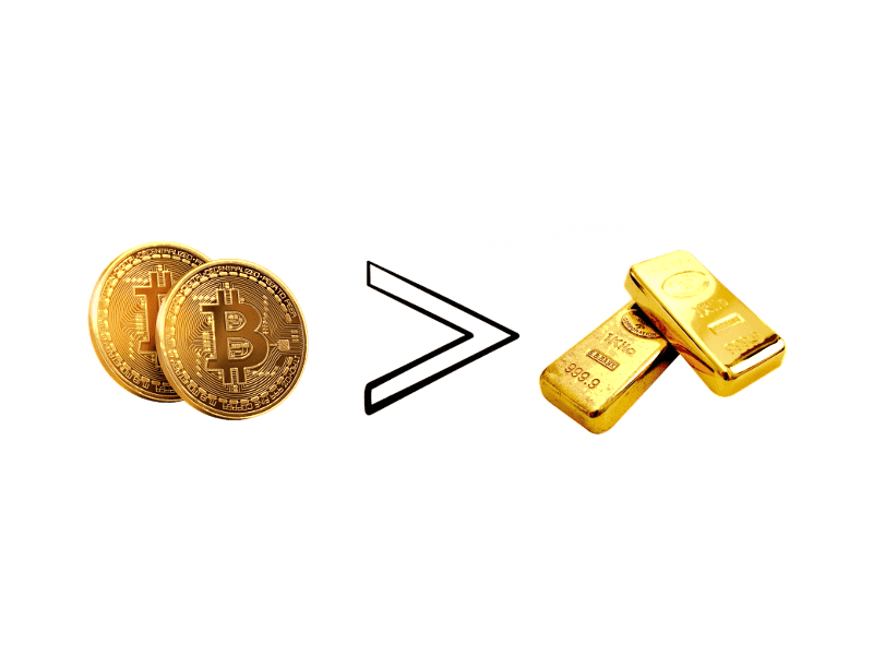 🔴 JP Morgan: Bitcoin is Better Than Gold   This Week in Crypto – Oct 11, 2021